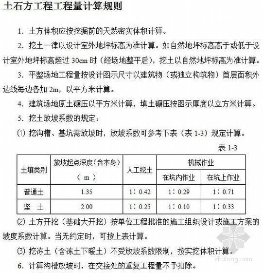 [黑龙江]2010年建筑工程计价定额总说明(75页)