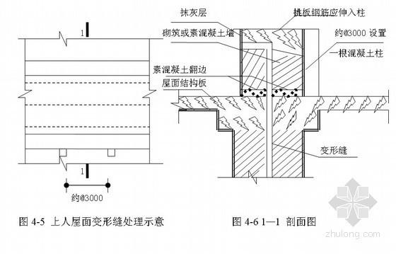 建筑施工混凝土变形缝、施工缝、后浇带施工技术(附图)