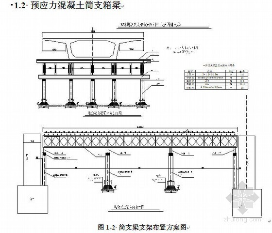 京沪高速铁路某标段桥梁施工技术培训讲稿
