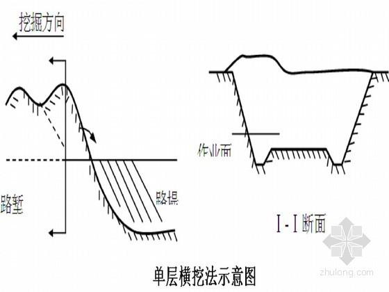 [辽宁]铁路改建工程路基专项施工方案(中铁建)