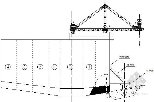 高速公路主桥连续刚构施工方案(中铁)