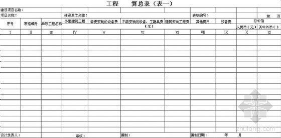 2008版通信工程全套概预算编制表格空表(Excel版)