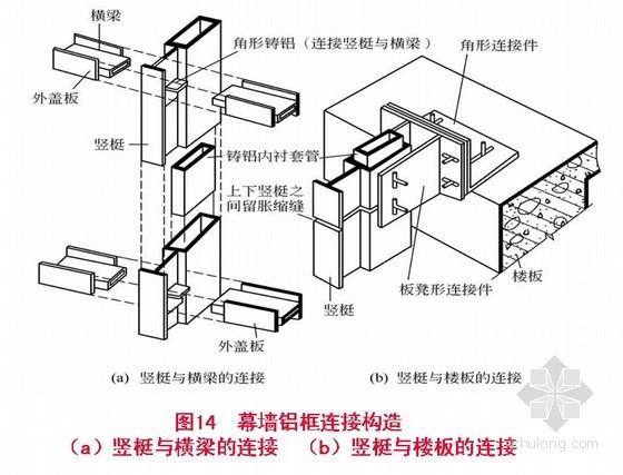 建筑幕墙和采光顶装饰施工技术培训(节点图)