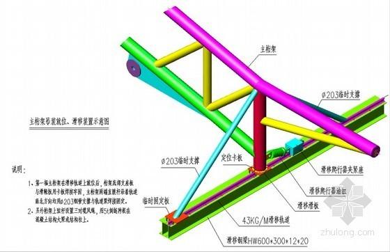 [福建]大型火车站站房钢结构滑移施工方案(附图丰富)