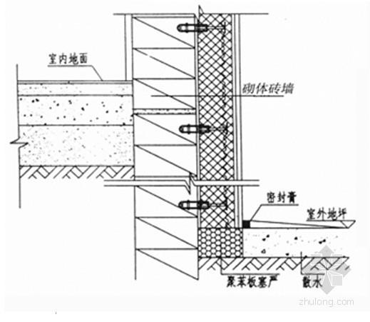 [河北]住宅楼外墙外保温施工方案(FTC自调温相变蓄能材料)