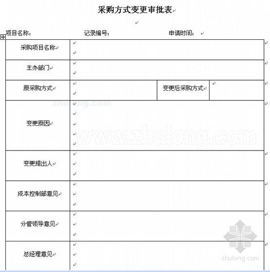 知名房地产集团工程设备材料采购管理手册(附流程、图表)