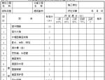 水利水电工程施工质量评定表(直接套用)