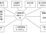 运用QC方法控制大体积砼施工质量