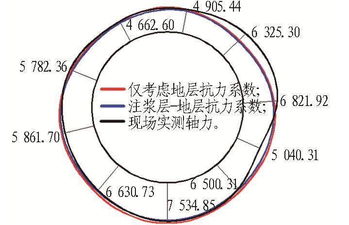 国内首条海域复合地层超大直径盾构隧道:珠海马骝洲交通隧道_5