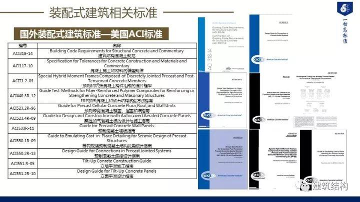 装配式建筑发展情况及技术标准介绍_30