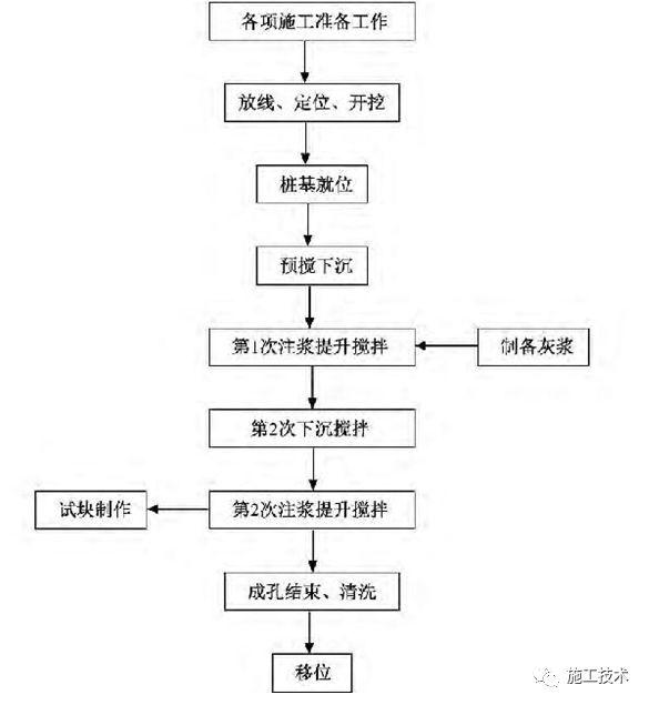 这个工程创11项世界第一&中国之最,工程大解密!!_14