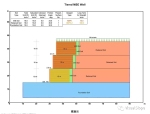 用visualslope软件如何进行高边坡多阶加筋挡土墙设计?