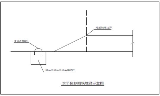 软基处理事故组织设计Word版(共122页)_7