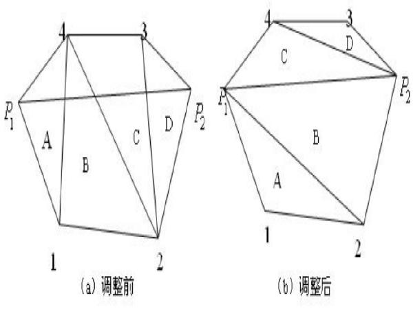 土石方测量方案(15页)