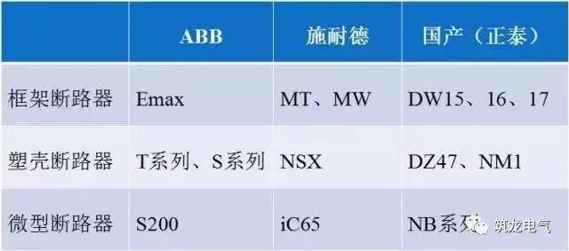 [干货]最实用的10kV配电室高低压设备精讲_40