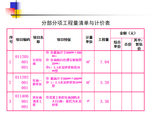 [全国]墙柱面工程工程量清单及计价(共41页)-分部分项工程量清单与计价表