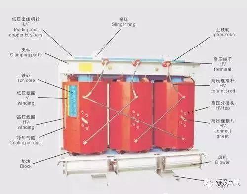 [干货]最实用的10kV配电室高低压设备精讲_20