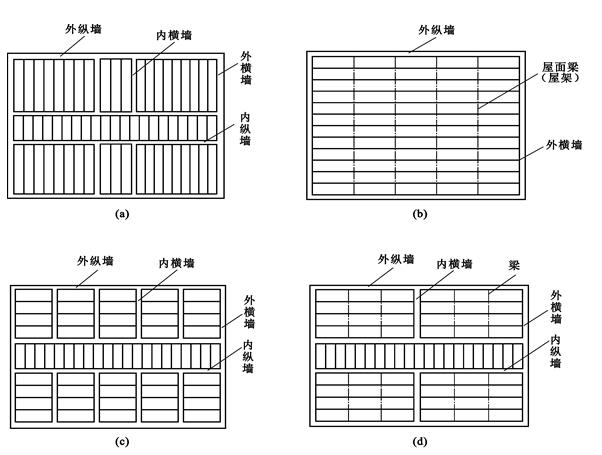 砌体结构房屋墙、柱的静力计算方案(PPT,17页)_1