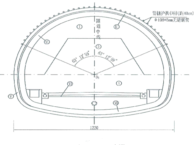 锚喷支护复合衬砌隧道专项施工方案