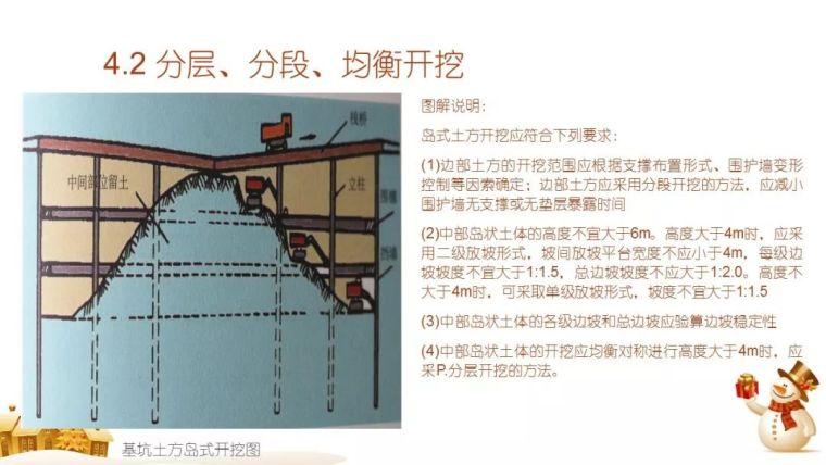 危大工程专题:基坑作业全过程安全检查要点PPT_26
