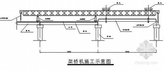 高架桥工程上部构造施工方案(中交)
