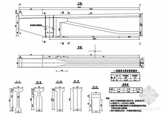 杭新景高速公路拱肋式大桥横梁一般构造节点详图设计
