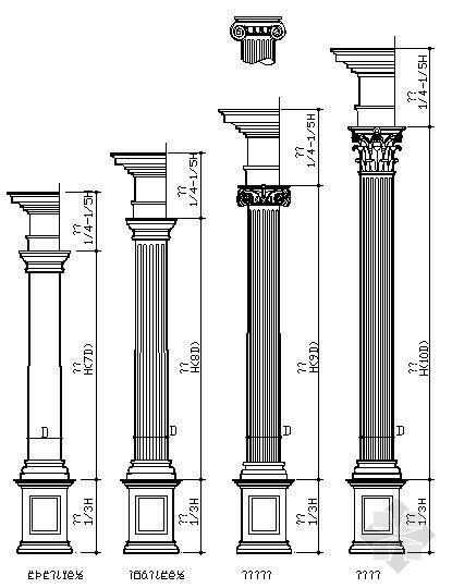 四种典型的罗马柱式