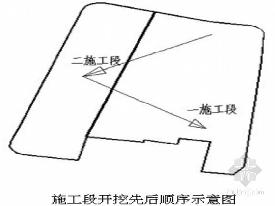 [四川]棚户区改造工程基坑土方开挖施工方案