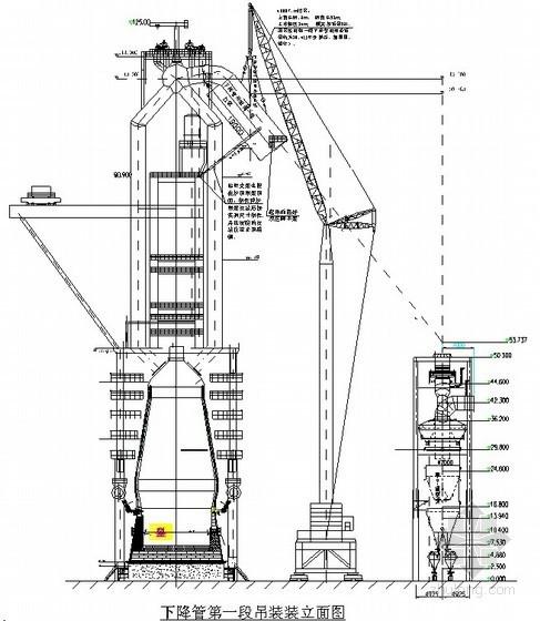 [河北]钢铁厂铁区高炉系统施工组织设计