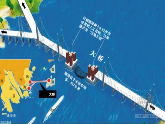 跨海大桥设计技术规范使用指导手册153页(桥面、机电、交通安全)