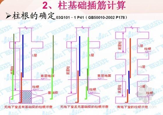柱钢筋工程量计算图解讲义(含施工工艺)66页