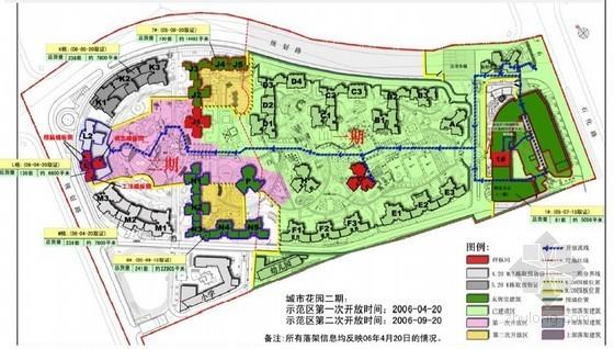 房地产企业计划运营管理讲义(共109页)
