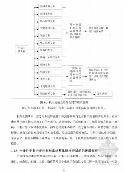[硕士]地铁车站机电安装工程进度控制精细化管理运用[2011]