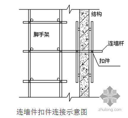 广西某高层商住楼外脚手架搭拆施工方案(落地式 悬挑式 计算书)