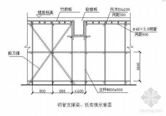 南宁某超高层商住楼施工组织设计(中标 框架剪力墙)