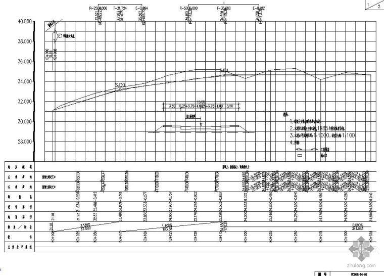 东莞市某工业区市政配套工程施工图