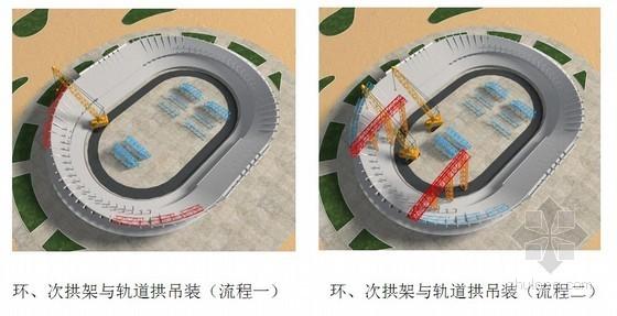 [内蒙古]创鲁班奖体育馆钢结构安装施工方案(三维效果图)