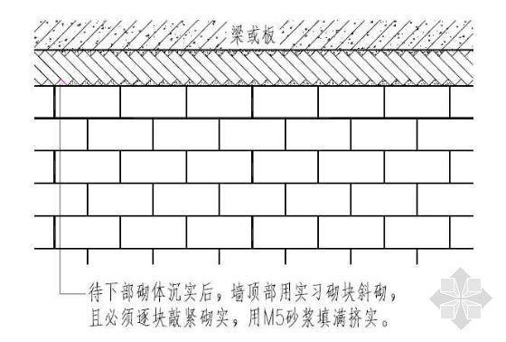 砌體工程墻體頂部實心砌塊斜砌節點詳圖