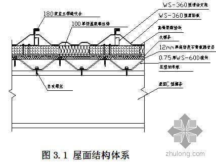 直立锁边单曲面金属板屋面系统施工工法(附详图)