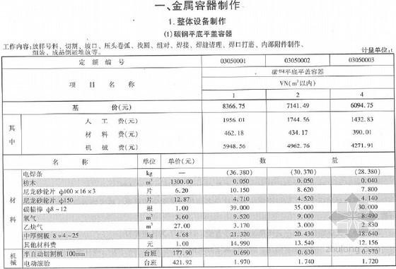 [最新]2013版云南省通用安装工程消耗量定额(设备篇下 792页)