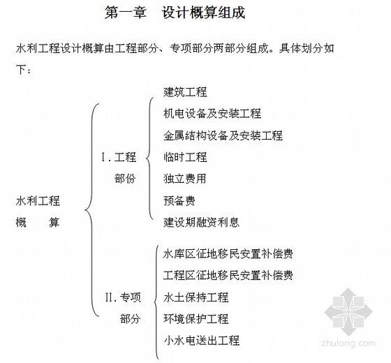 贵州省2010版水利工程设计概(估)算编制规定
