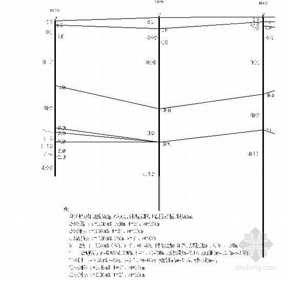 [广东]铁路地基处理CFG桩施工方案