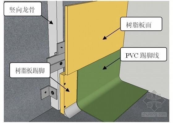 树脂板插接式干挂施工工法(附图)