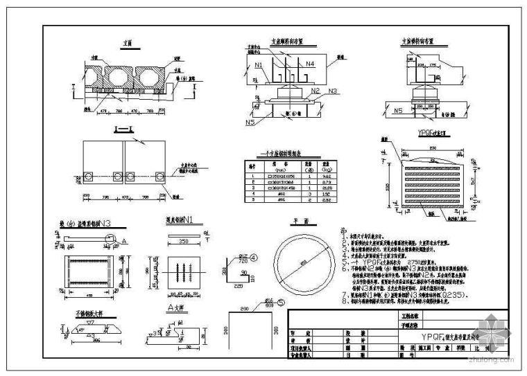 桥梁支座布置及构造详图