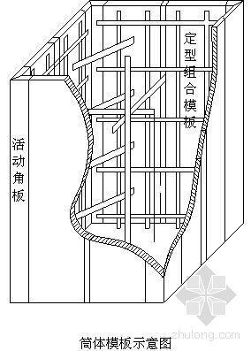 南通某住宅小区施工组织设计