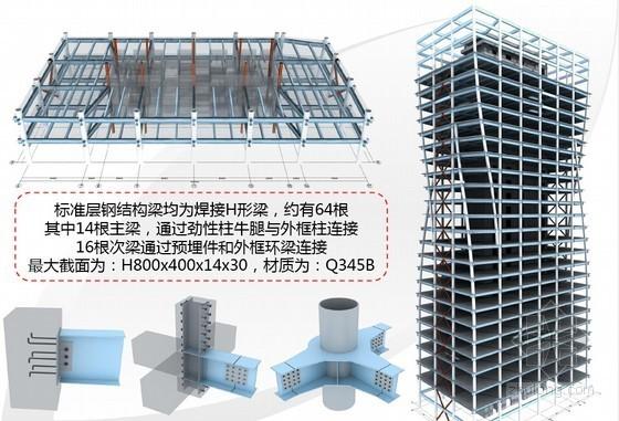 [QC成果]确保型钢-混凝土组合结构连系钢梁高精度安装