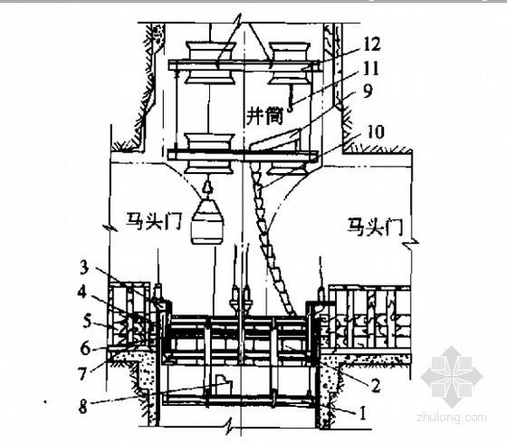 滑动模板工程技术讲义136页