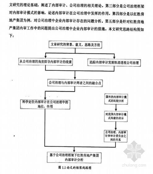 审计学士论文资料下载-[硕士]房地产企业内部审计机制研究一个公司治理的视角[2011]