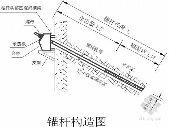 [广东]大厦超深基坑排桩预应力锚杆支护施工工艺汇报