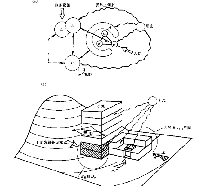 结构概念和体系(第二版)_1